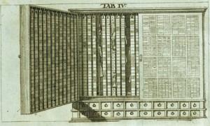 Day planner of 17th- century scholar Placcius.